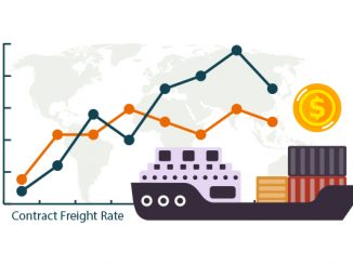 Comparison of Spot and contract ocean freight rate